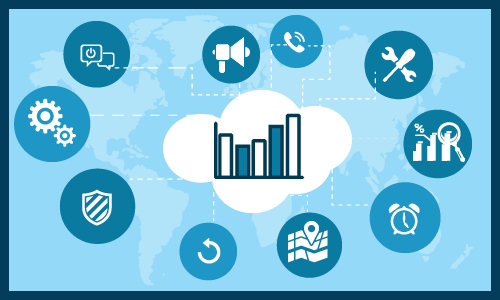 Global Enterprise-level SaaS Live Streaming Market Size, Share, Trends, CAGR by Technology, Key Players, Regions, Cost, Revenue and Forecast 2021 to 2027